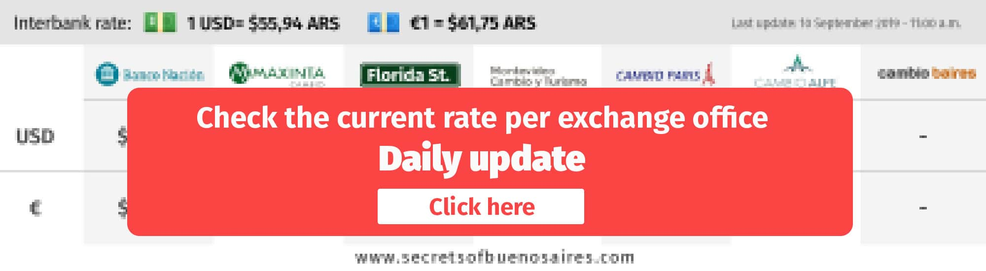 Daily-update-exchange-rate-Buenos-Aires
