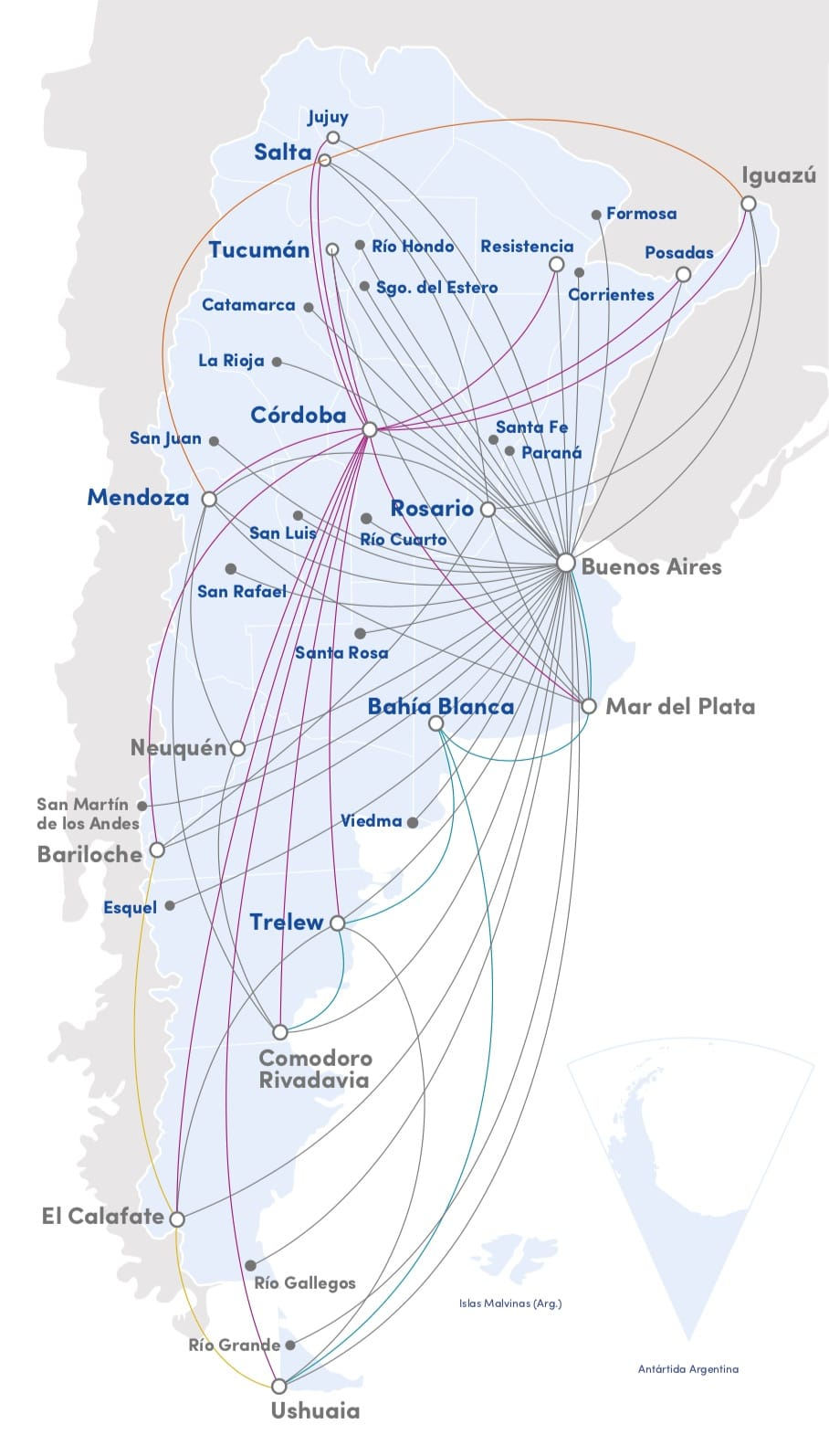 Domestic flights Aerolineas Argentina